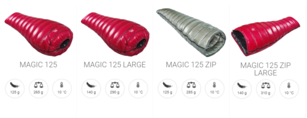 porównanie spiworów - Śpiwór puchowy Cumulus MAGIC 125