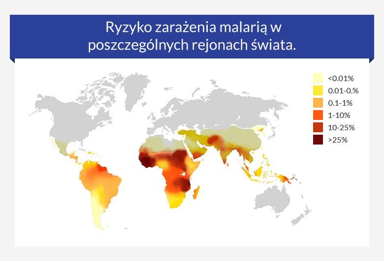 rrr - Malaria: zabójcza choroba tropików